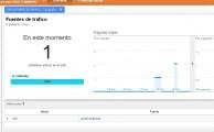 Estadísticas campaña Google Analytics