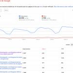 Google Authorship, resultados de búsqueda autoría y estadísticas